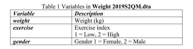 Relationship Between Weight And Exercise - Regression Model - Cancer - Variables - Statistical Regression - Mathematics Assignment Help