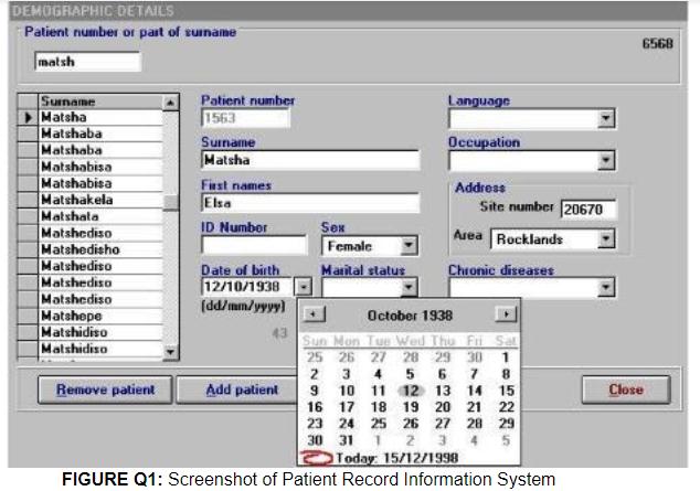 Patient Management System - UML Class Diagram for the ...